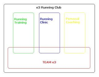 e3runningclub.JPG